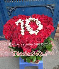 Các Mẫu Hoa sinh nhật độc đáo có chữ số bằng hoa